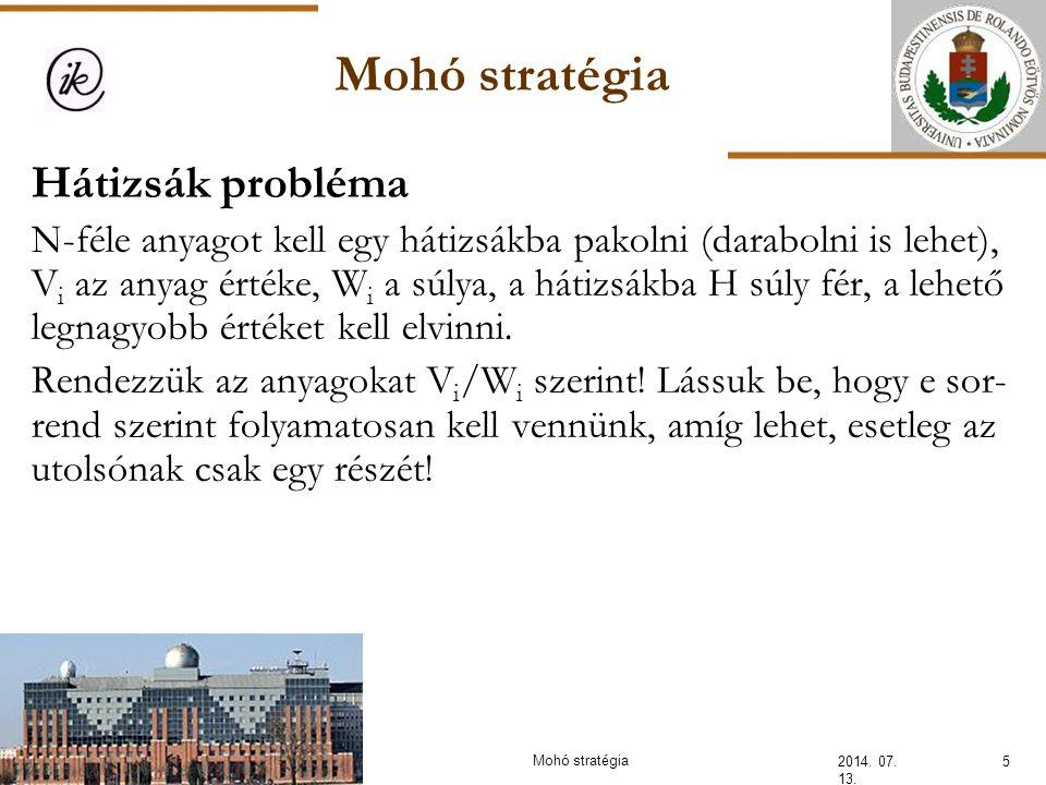 Mohó stratégia Hátizsák probléma