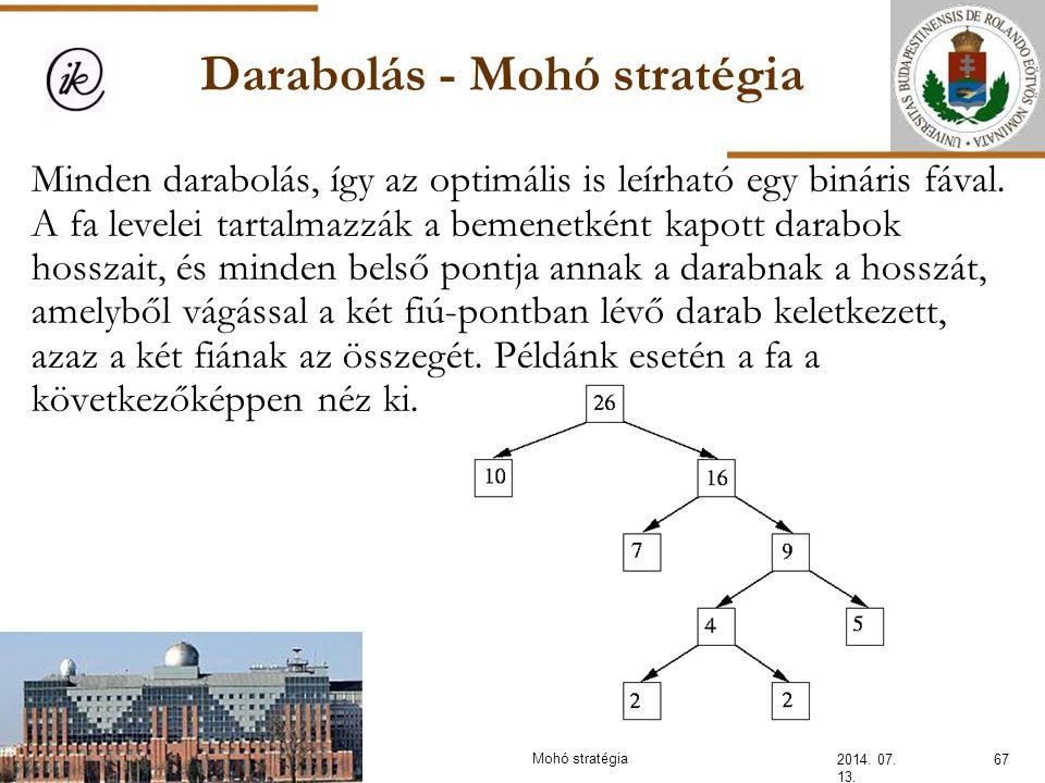 Darabolás - Mohó stratégia