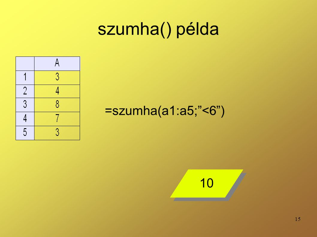szumha() példa =szumha(a1:a5; <6 ) 10