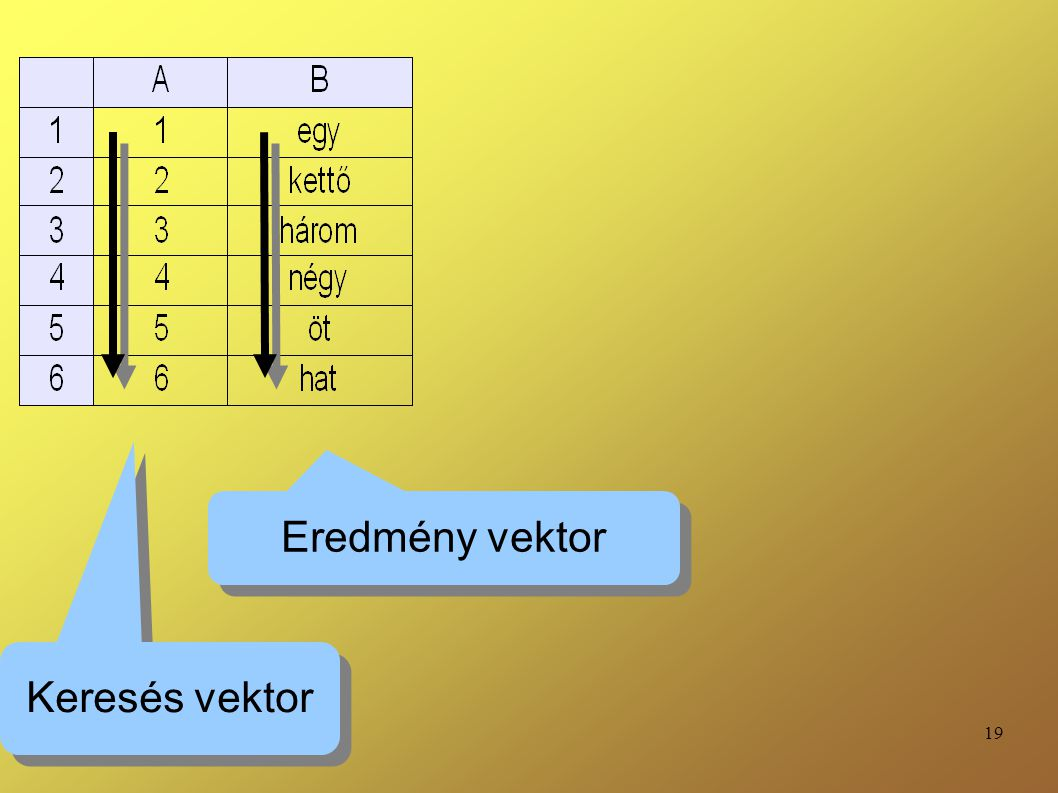 Eredmény vektor Keresés vektor