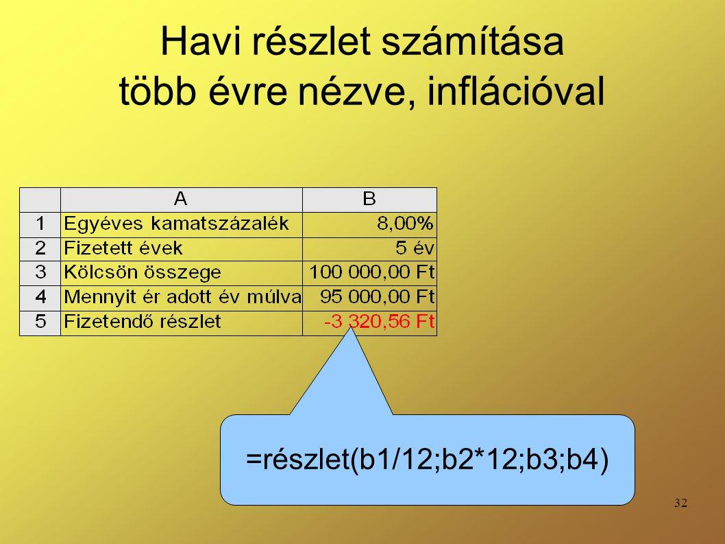 Havi részlet számítása több évre nézve, inflációval