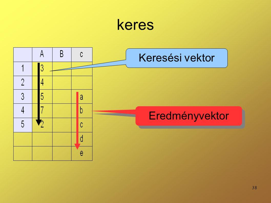 keres Keresési vektor Eredményvektor