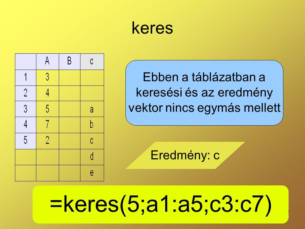 =keres(5;a1:a5;c3:c7) keres Ebben a táblázatban a