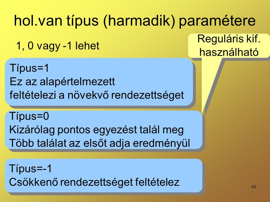 hol.van típus (harmadik) paramétere