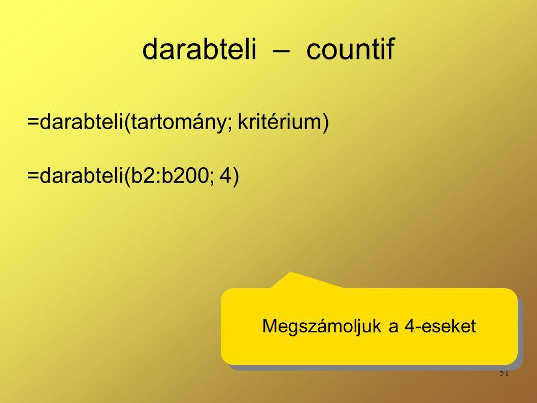 =darabteli(tartomány; kritérium) =darabteli(b2:b200; 4)