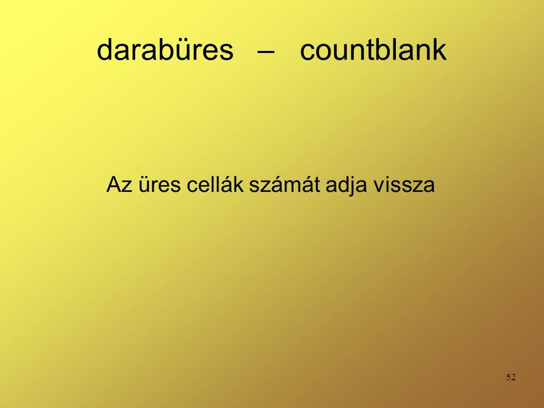 darabüres – countblank