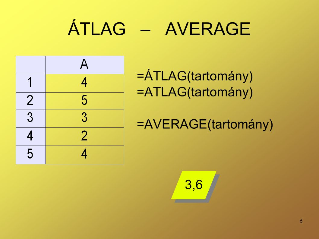 =ÁTLAG(tartomány) =ATLAG(tartomány) =AVERAGE(tartomány)