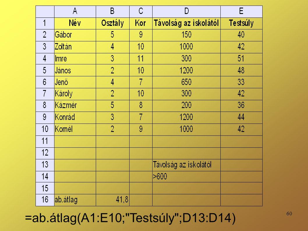 =ab.átlag(A1:E10; Testsúly ;D13:D14)