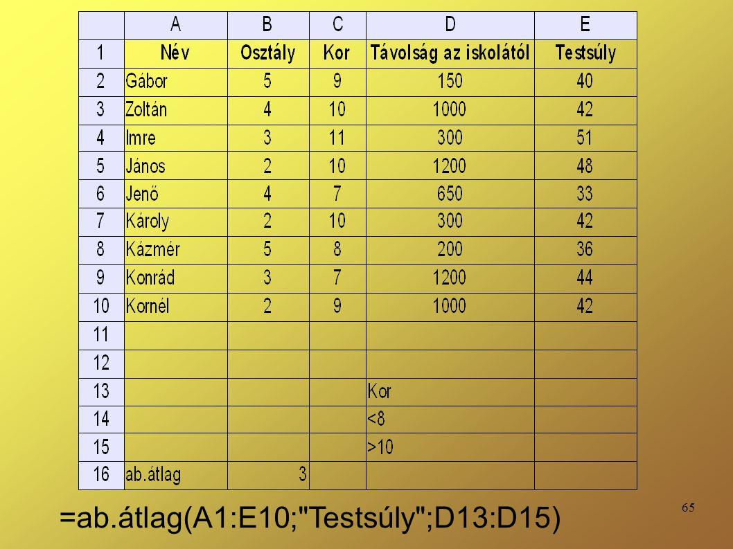=ab.átlag(A1:E10; Testsúly ;D13:D15)