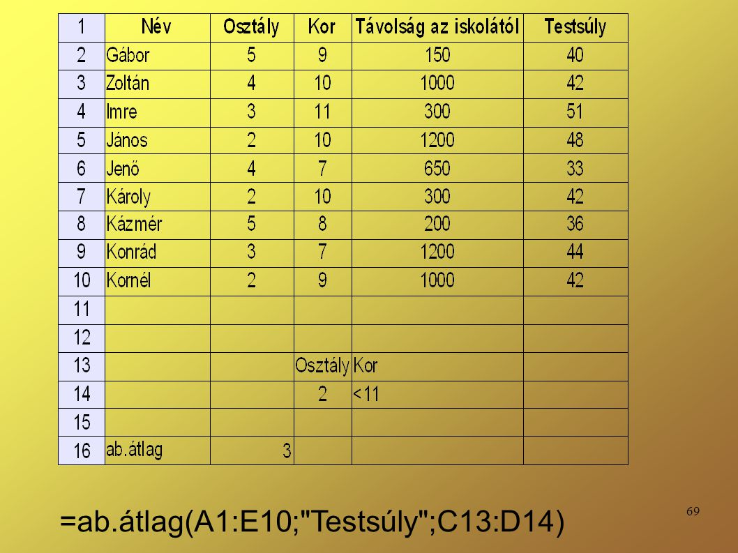 =ab.átlag(A1:E10; Testsúly ;C13:D14)