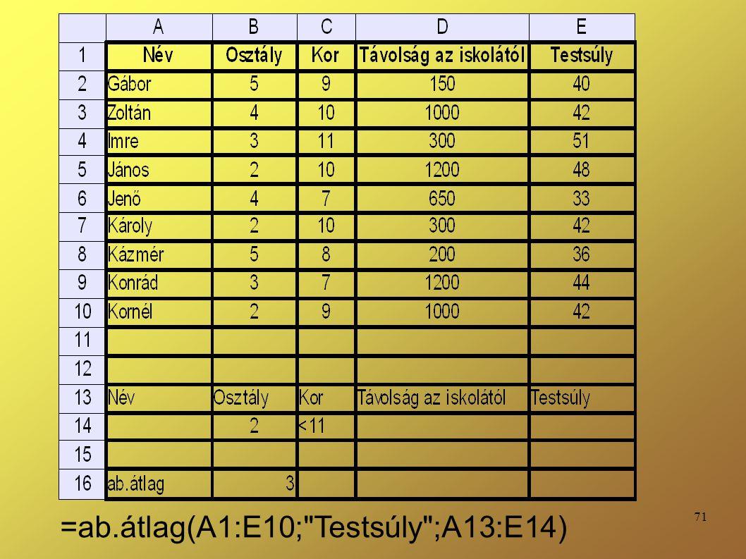 =ab.átlag(A1:E10; Testsúly ;A13:E14)