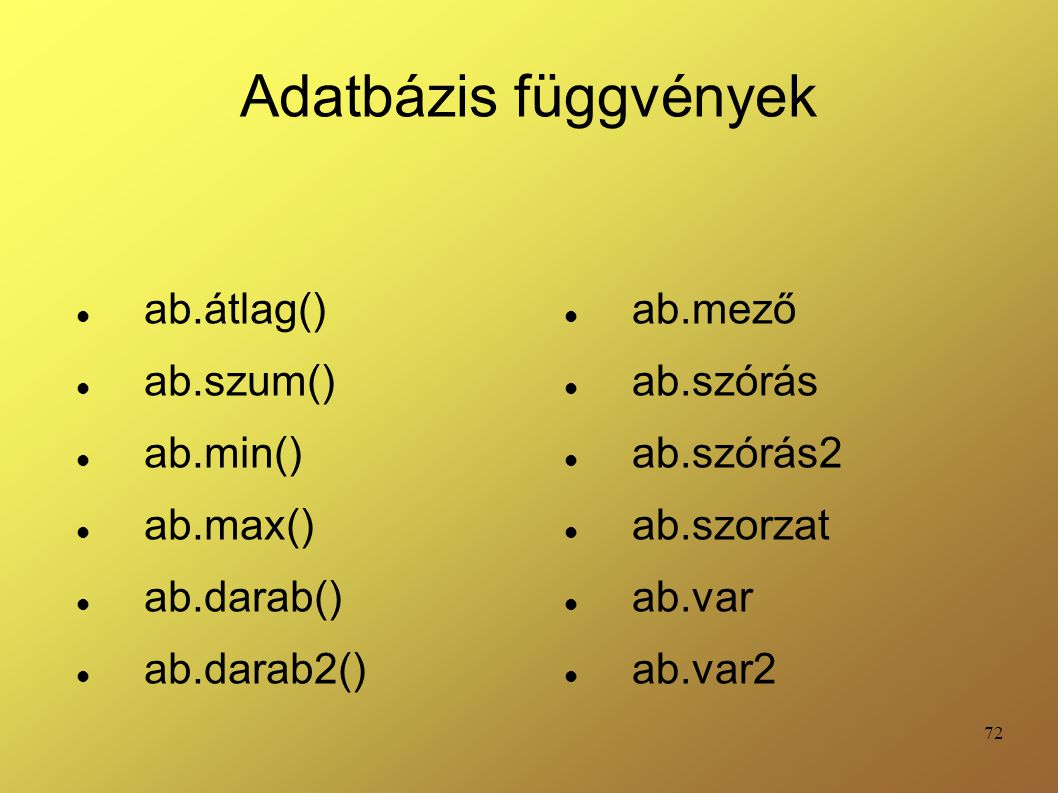 Adatbázis függvények ab.átlag() ab.szum() ab.min() ab.max() ab.darab()
