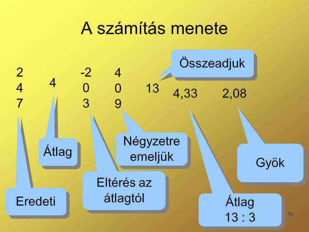A számítás menete 4 Összeadjuk 2 4 7 -2 3 4 9 13 4,33 2,08