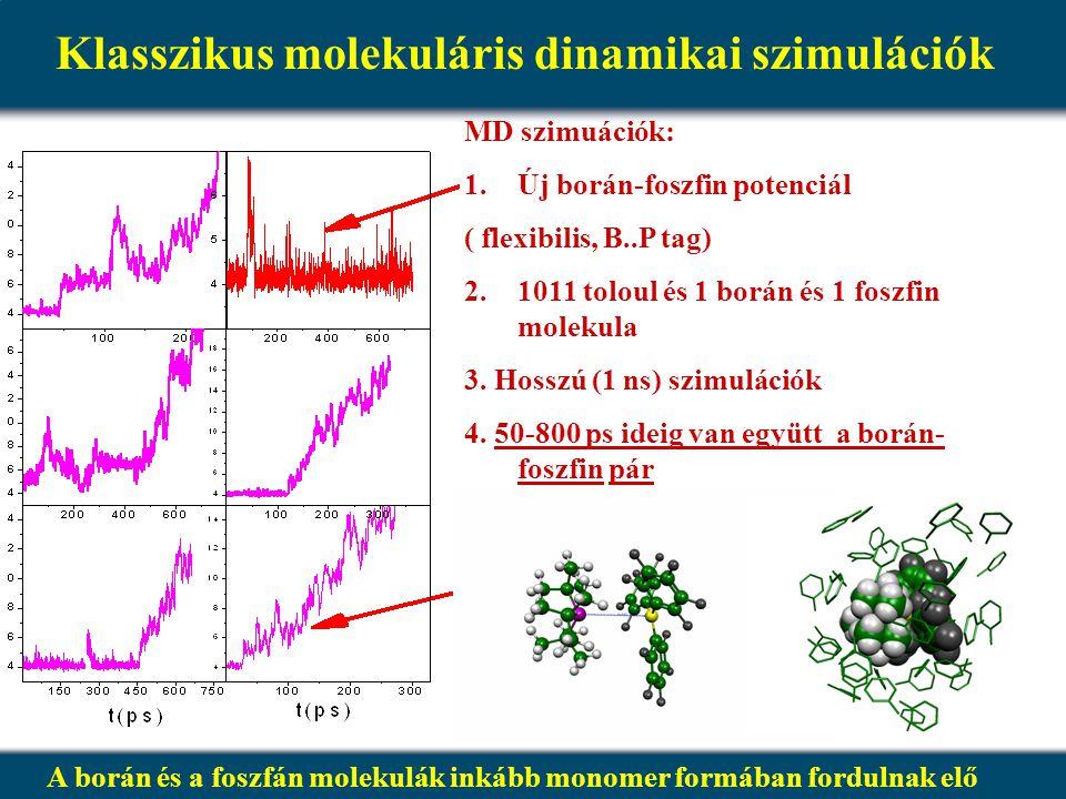 Klasszikus molekuláris dinamikai szimulációk