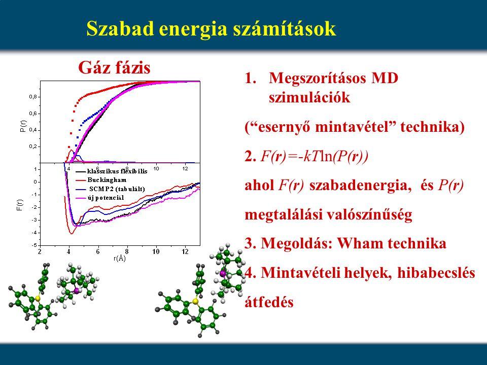 Szabad energia számítások