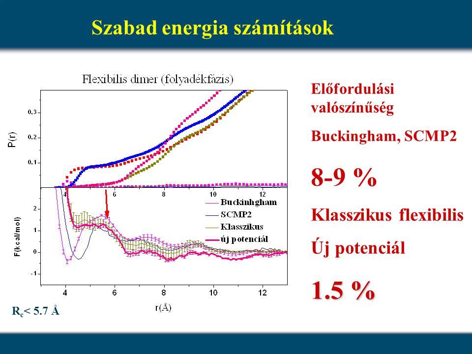 8-9 % 1.5 % Szabad energia számítások Klasszikus flexibilis