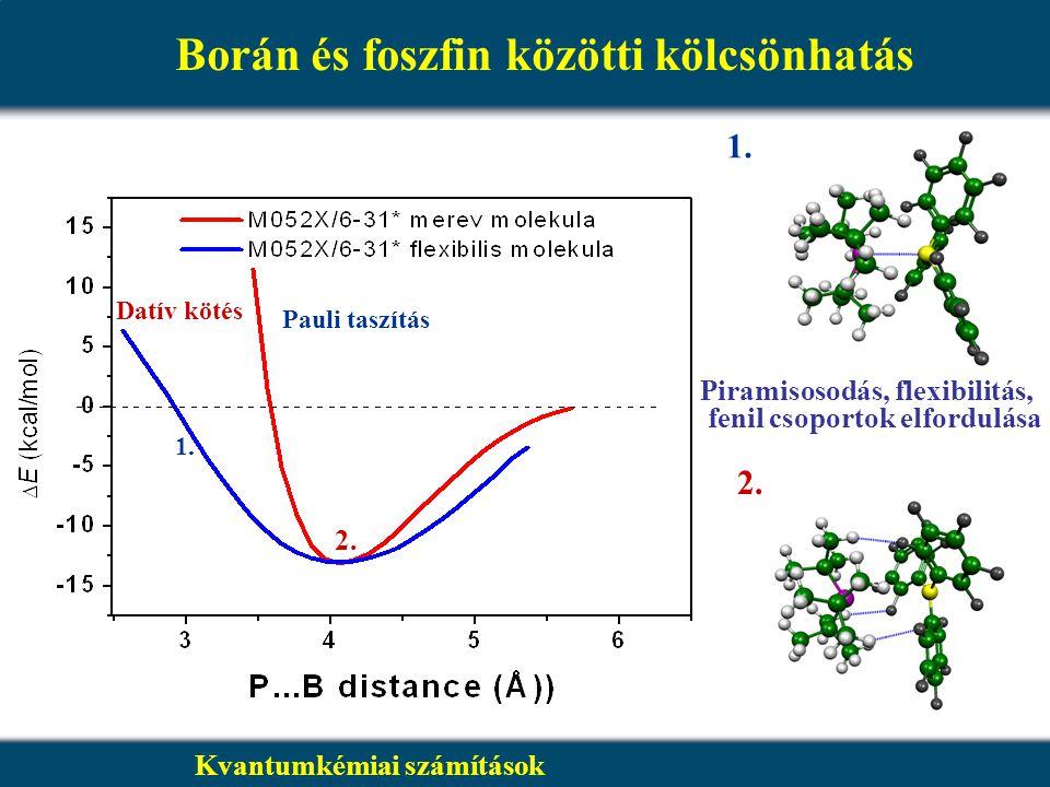 Borán és foszfin közötti kölcsönhatás