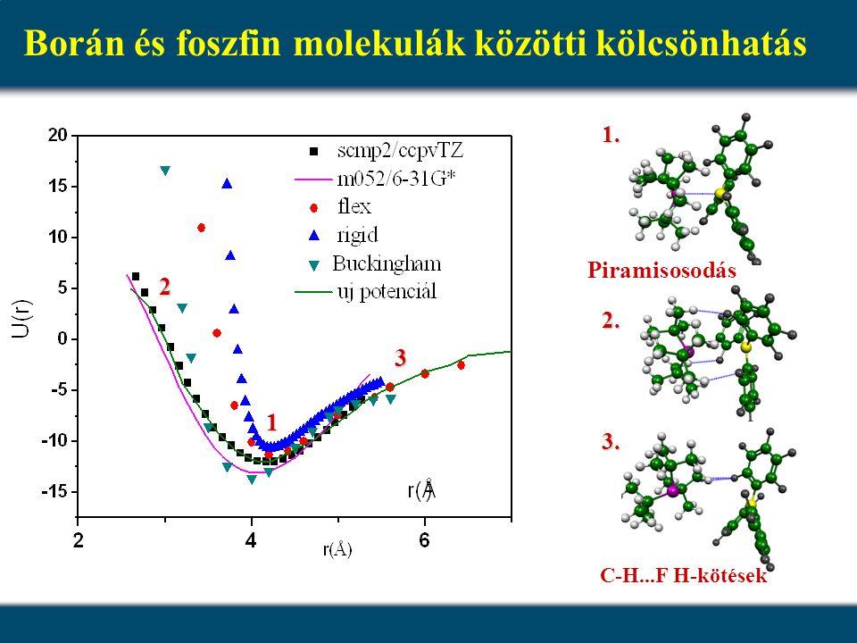 Borán és foszfin molekulák közötti kölcsönhatás