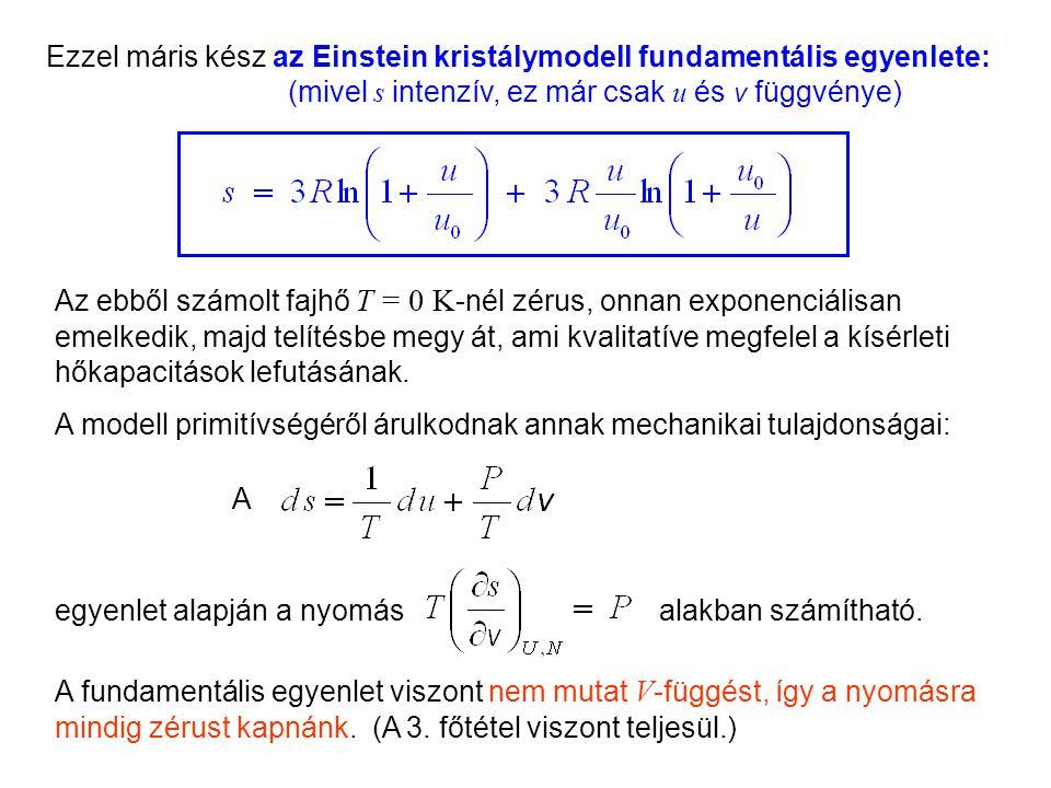 Einstein kristálymodell 6