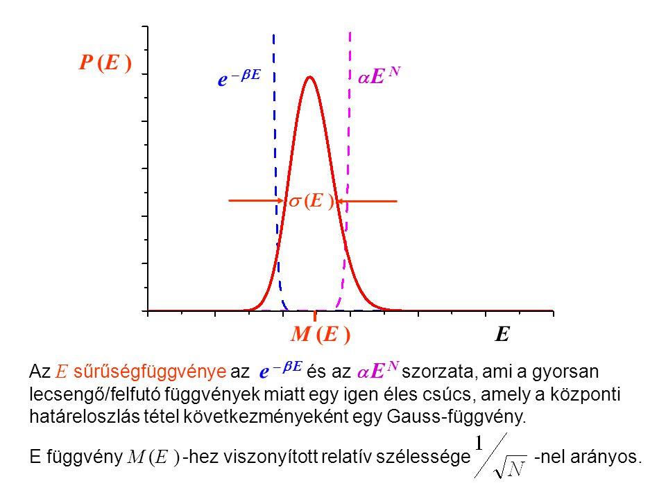 A makroszkopikus energia kanonikus sűrűségfüggvénye 2