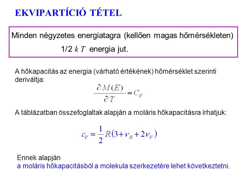 EKVIPARTÍCIÓ TÉTEL Minden négyzetes energiatagra (kellően magas hőmérsékleten) 1/ 2 k T energia jut.