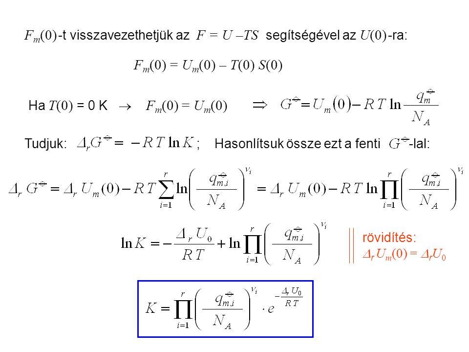 Az egyensúlyi állandó kanonikus kifejezése 3