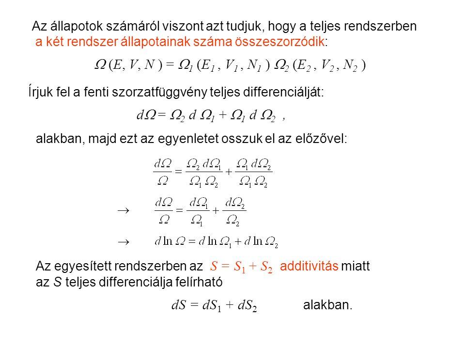 Mikrokanonikus entrópia 2