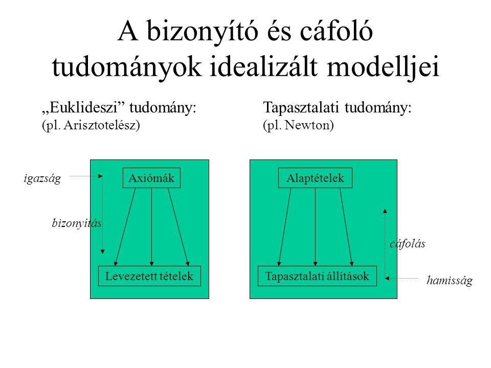 A bizonyító és cáfoló tudományok idealizált modelljei
