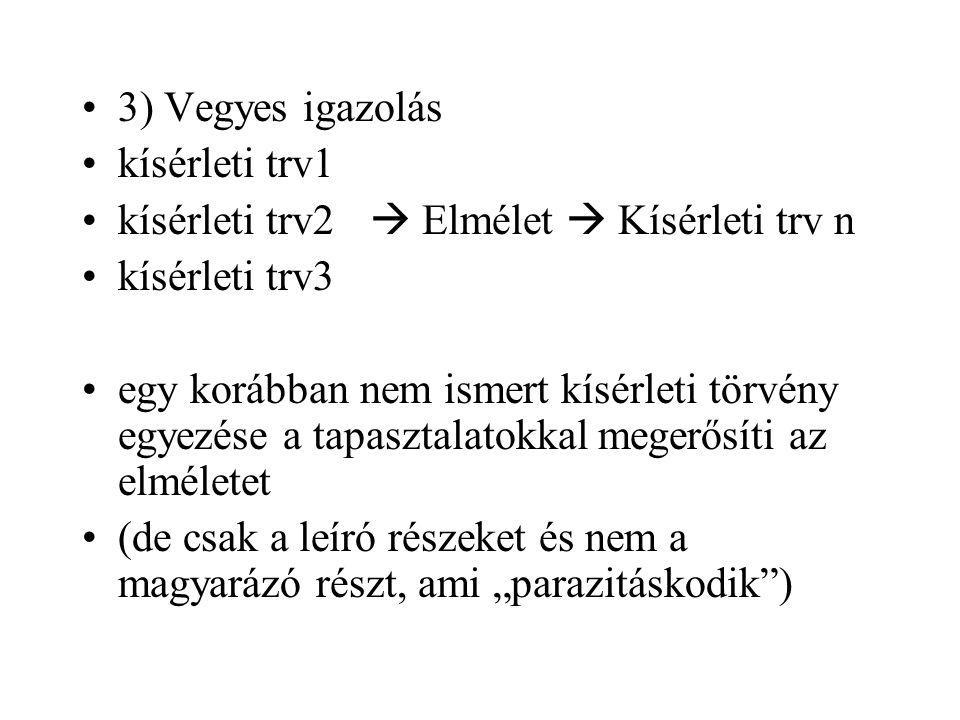 3) Vegyes igazolás kísérleti trv1. kísérleti trv2  Elmélet  Kísérleti trv n. kísérleti trv3.