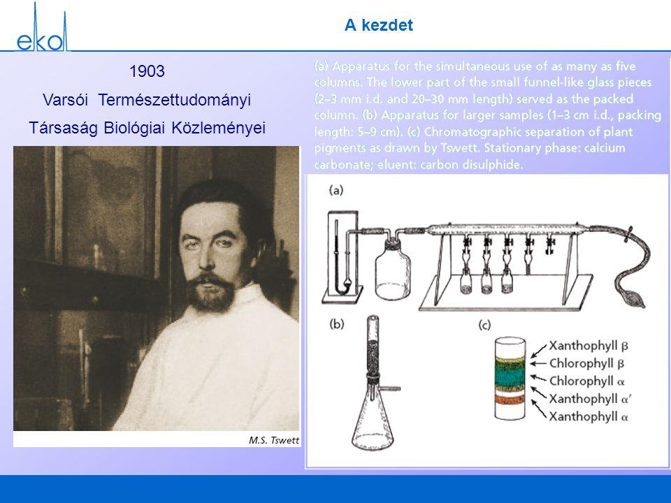 Varsói Természettudományi Társaság Biológiai Közleményei