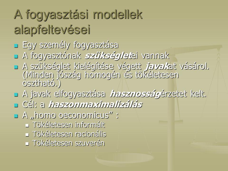 A fogyasztási modellek alapfeltevései