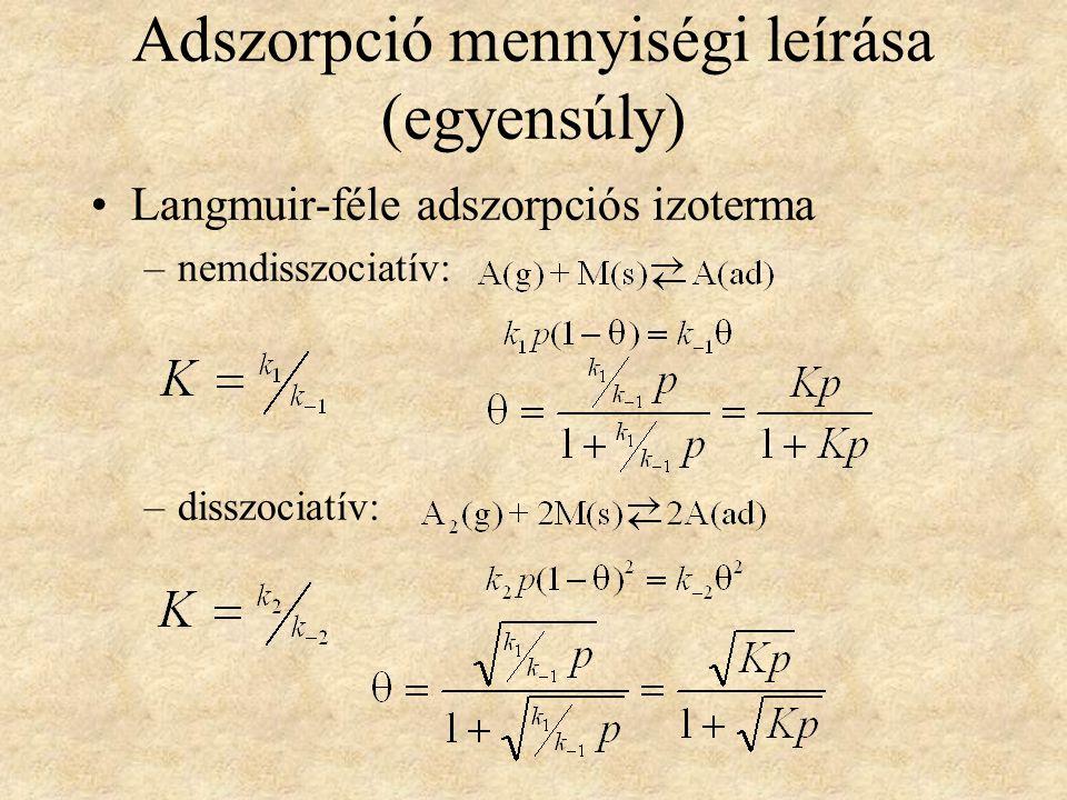 Adszorpció mennyiségi leírása (egyensúly)