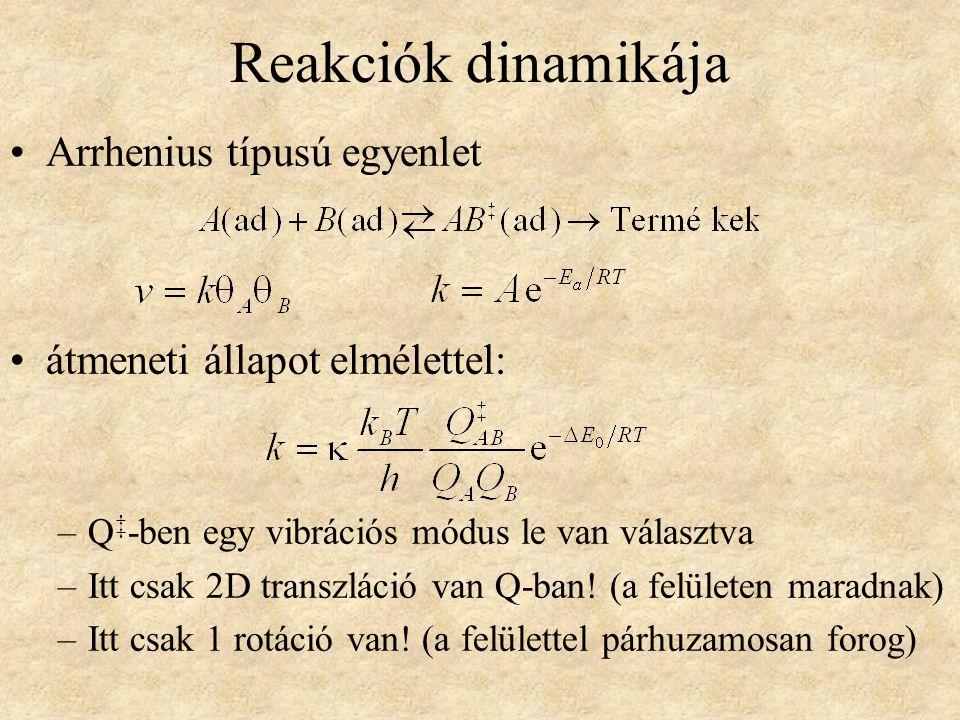 Reakciók dinamikája Arrhenius típusú egyenlet
