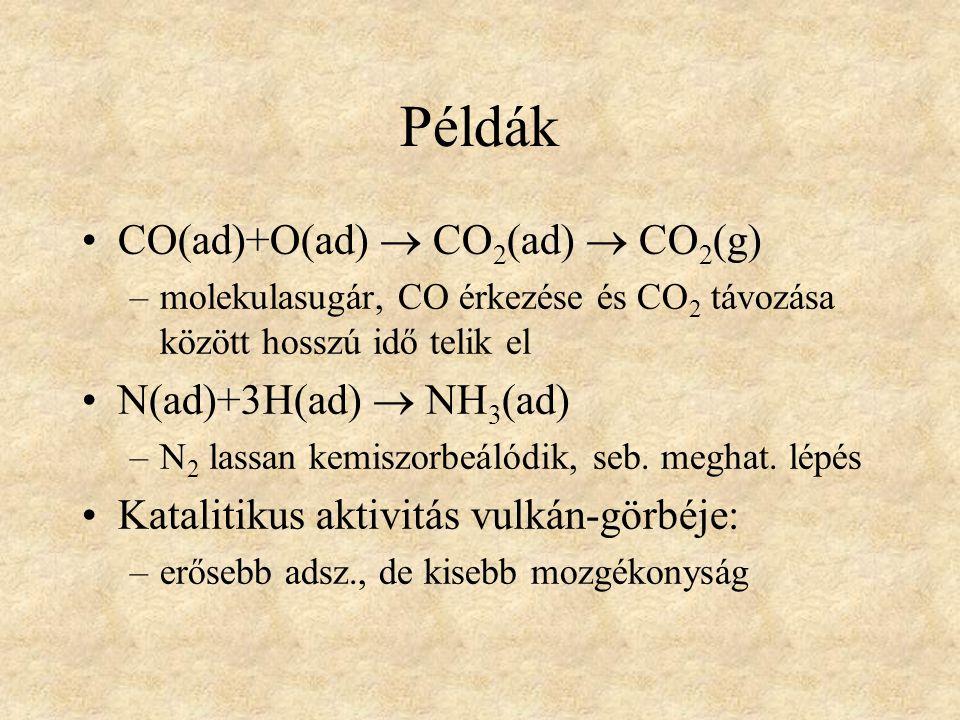 Példák CO(ad)+O(ad)  CO2(ad)  CO2(g) N(ad)+3H(ad)  NH3(ad)