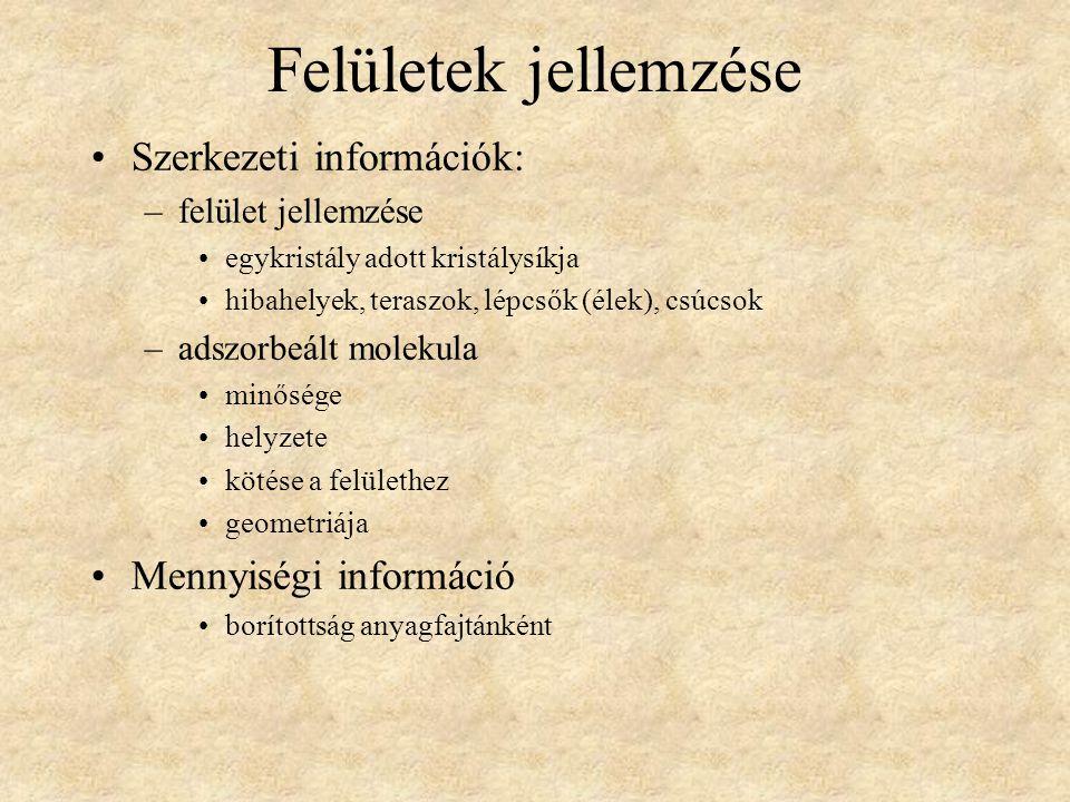 Felületek jellemzése Szerkezeti információk: Mennyiségi információ