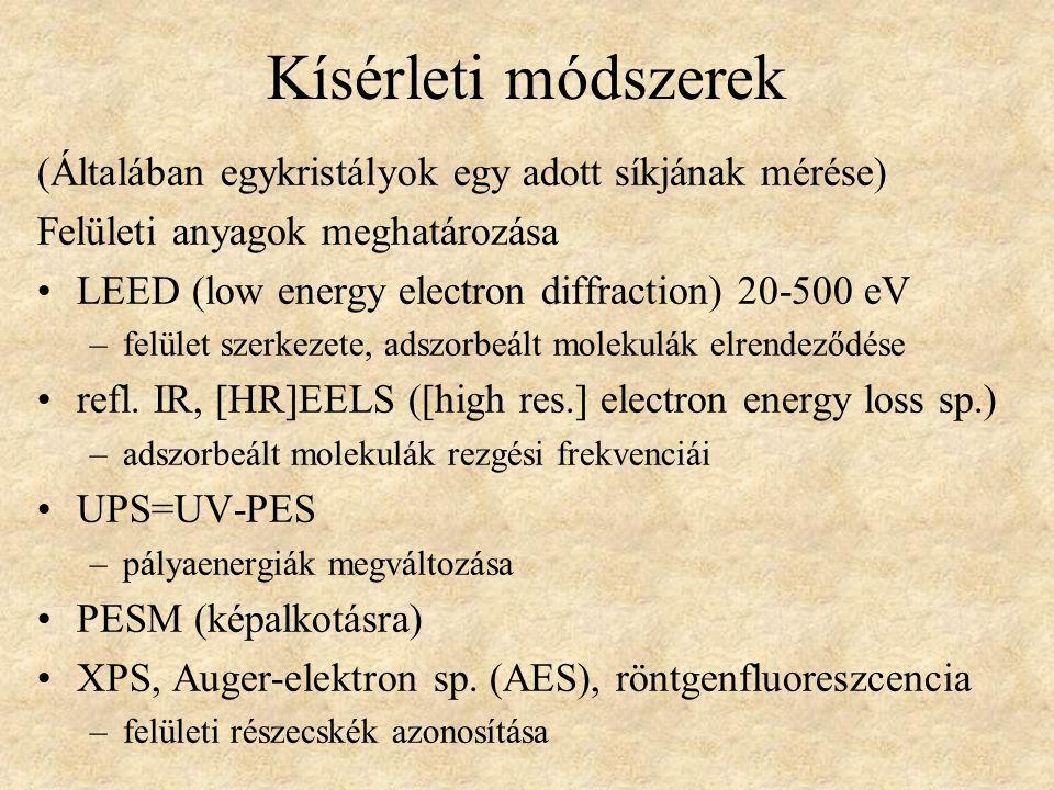 Kísérleti módszerek (Általában egykristályok egy adott síkjának mérése) Felületi anyagok meghatározása.