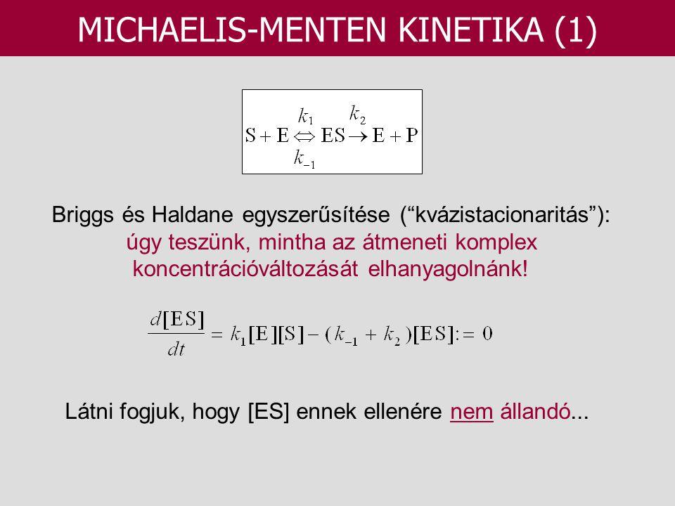 MICHAELIS-MENTEN KINETIKA (1)