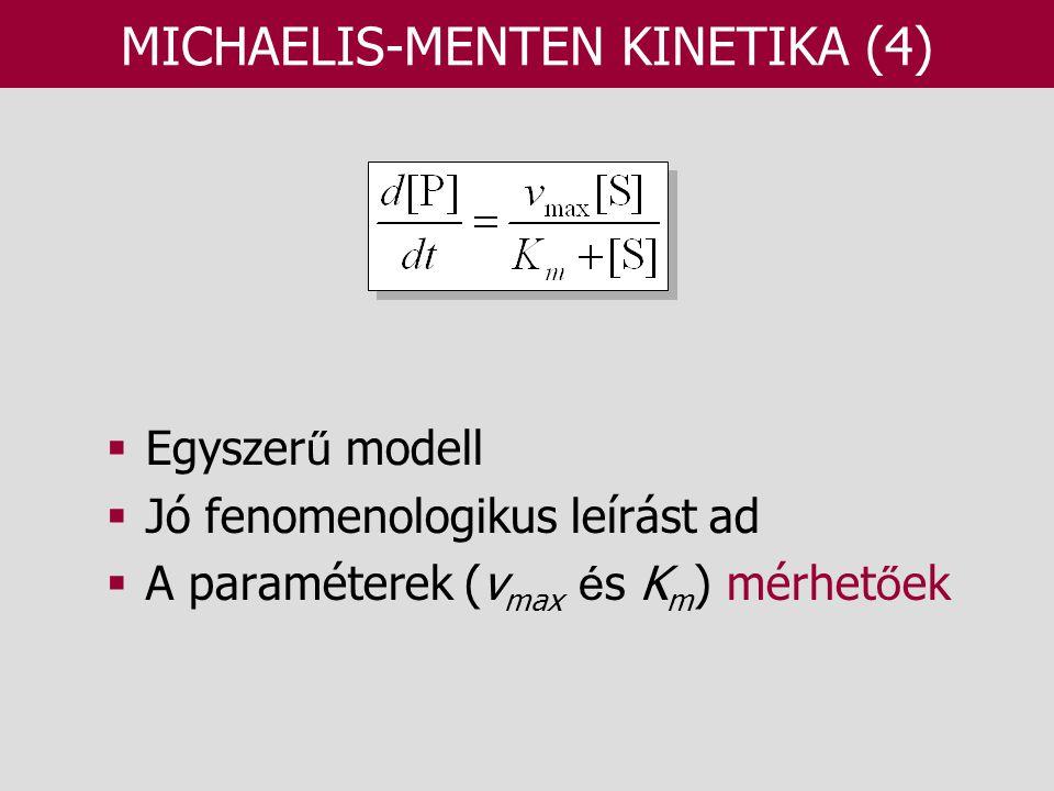 MICHAELIS-MENTEN KINETIKA (4)