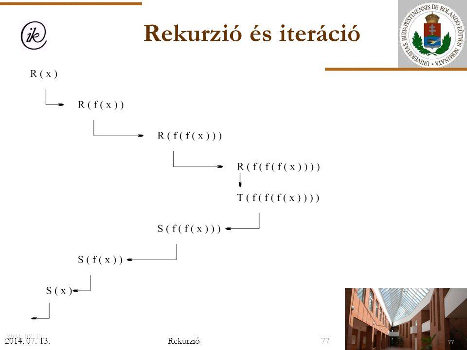 Rekurzió és iteráció 2017.04.04. Rekurzió INFOÉRA 2006 2006.11.18