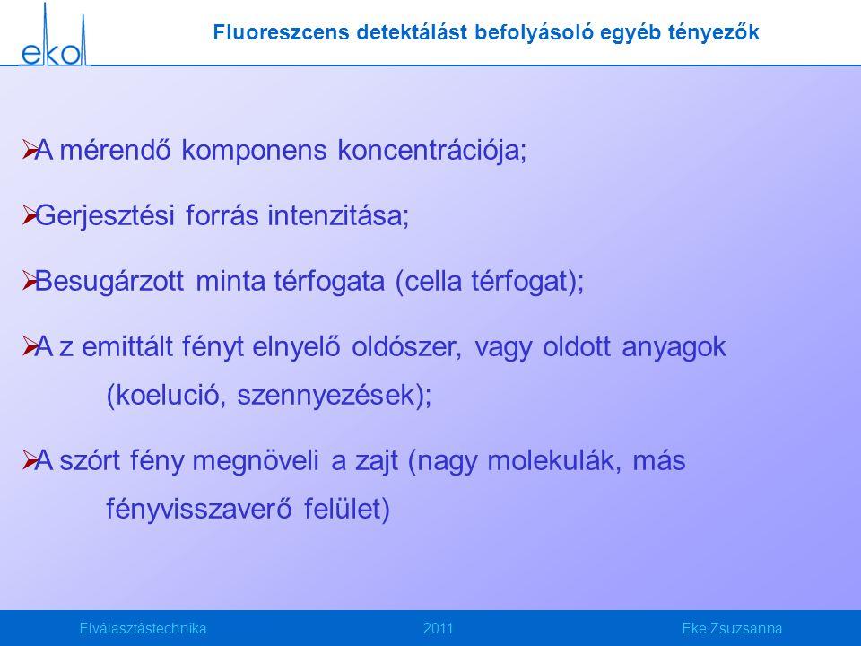 Fluoreszcens detektálást befolyásoló egyéb tényezők