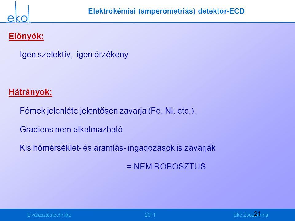 Elektrokémiai (amperometriás) detektor-ECD