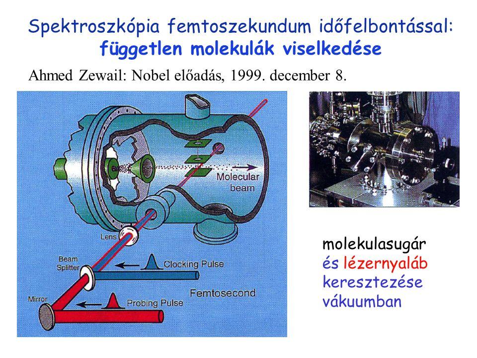 Spektroszkópia femtoszekundum időfelbontással: független molekulák viselkedése