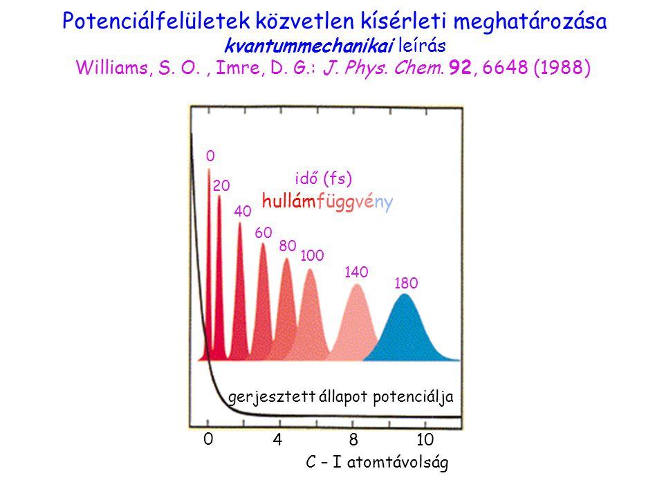 Potenciálfelületek közvetlen kísérleti meghatározása kvantummechanikai leírás Williams, S. O. , Imre, D. G.: J. Phys. Chem. 92, 6648 (1988)