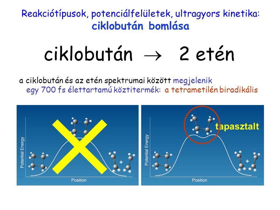 ciklobután Reakciótípusok, potenciálfelületek, ultragyors kinetika: ciklobután bomlása. ciklobután  2 etén.