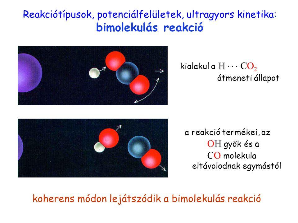 koherens módon lejátszódik a bimolekulás reakció