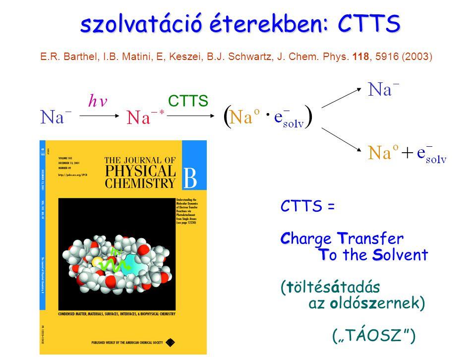 szolvatáció éterekben: CTTS