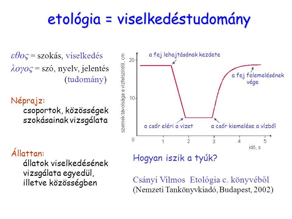 etológia = viselkedéstudomány