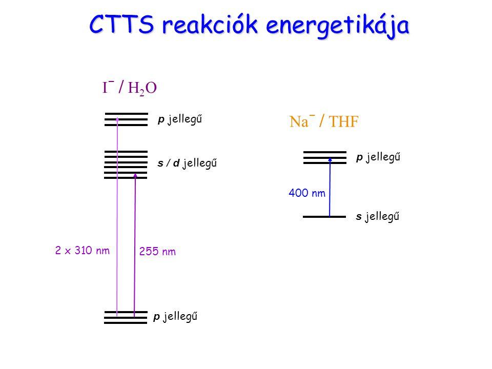 Energiaszintek Energiaszintek