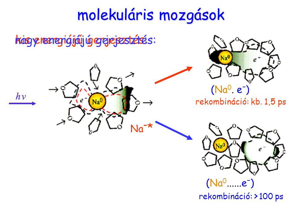 molekuláris mozgások nagy energiájú gerjesztés: