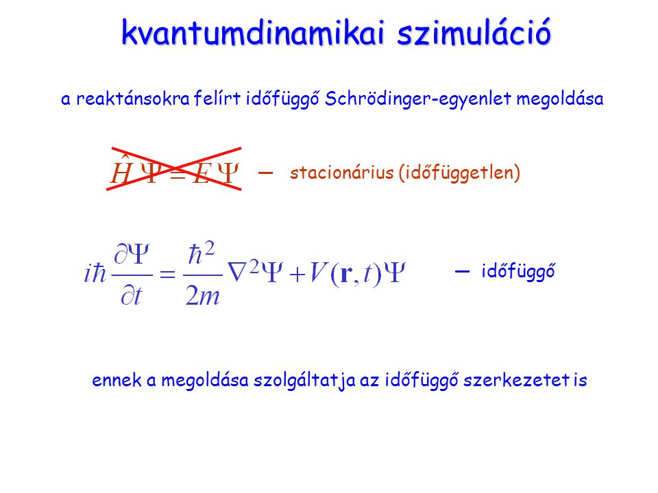 kvantumdinamikai szimuláció